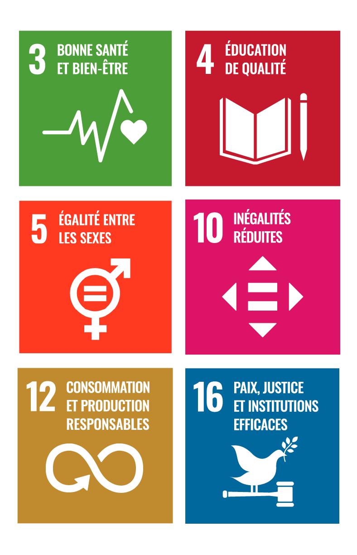 Les six objectifs développement durable de l'ANRH