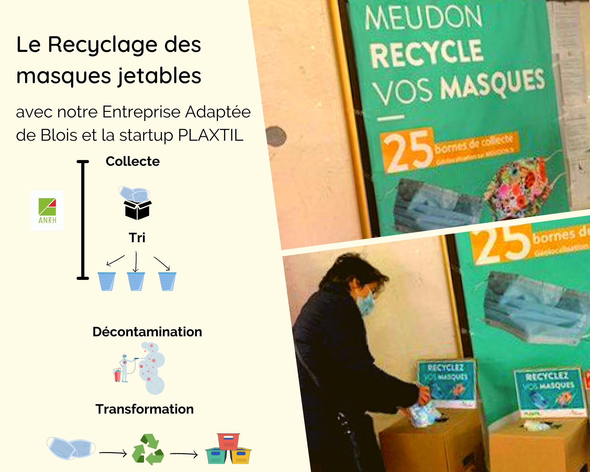 Partenariat Entreprise Adaptée Blois et Plaxtil pour recyclage des masques jetables